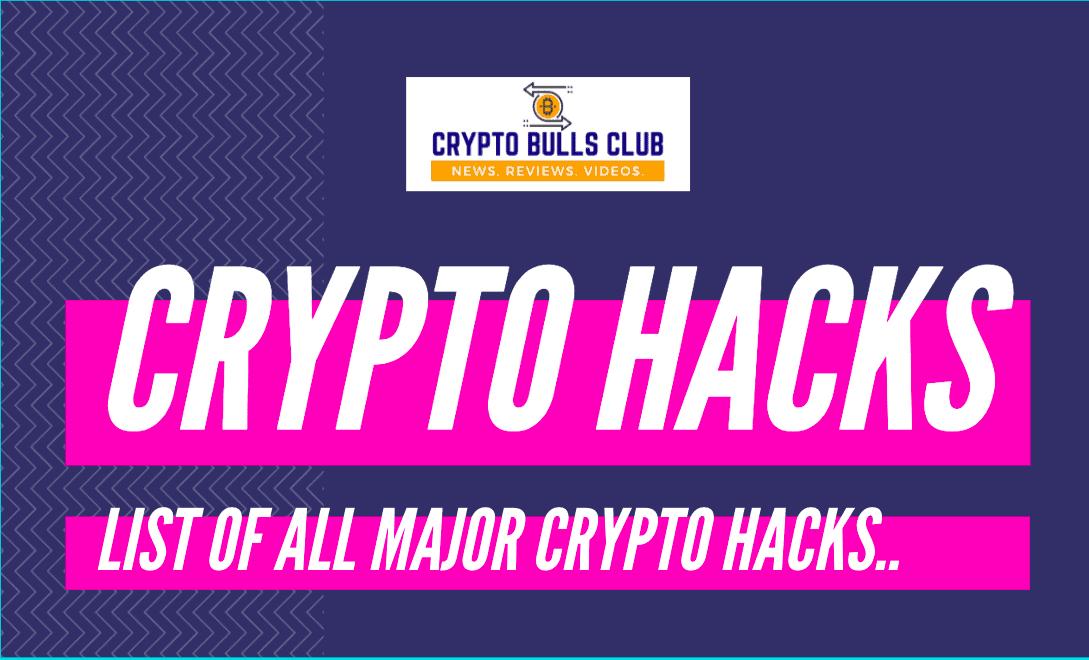 Crypto hacks timeline